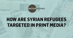 The video about hate speech against Syrian refugees in print media is released